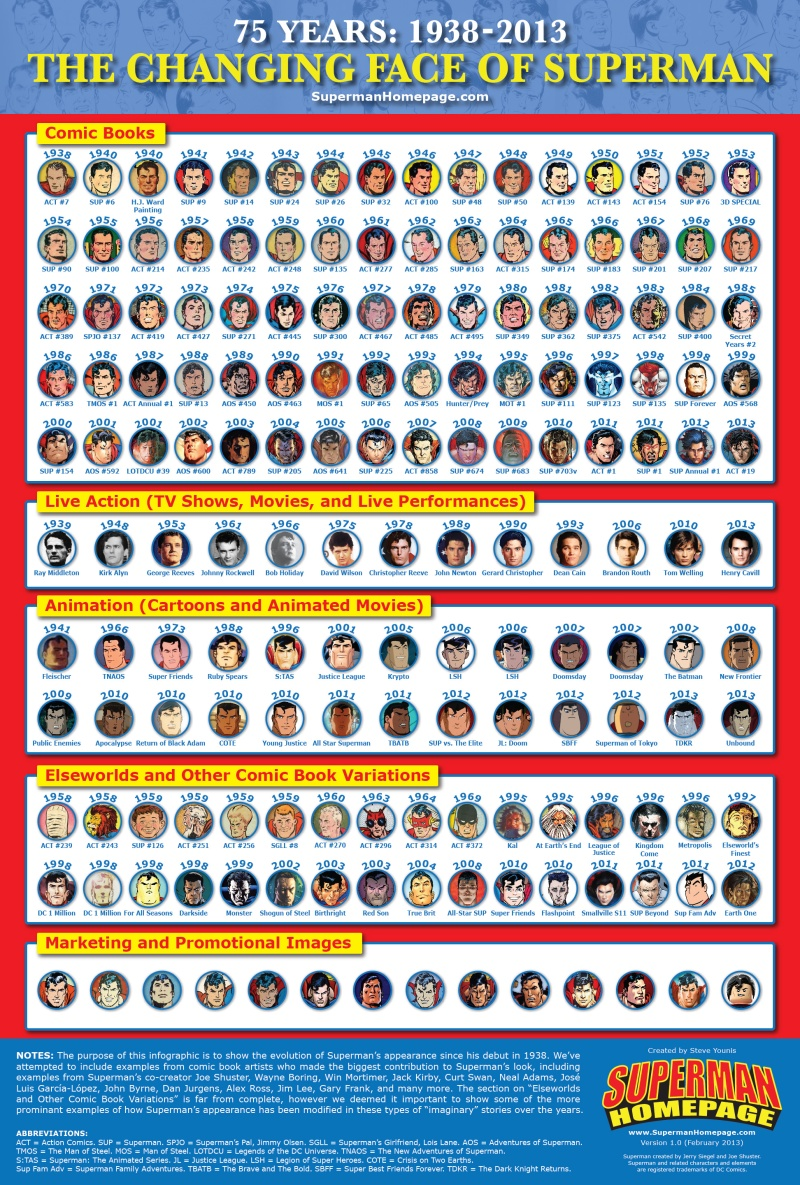 z130208-Faces-Poster-27x40