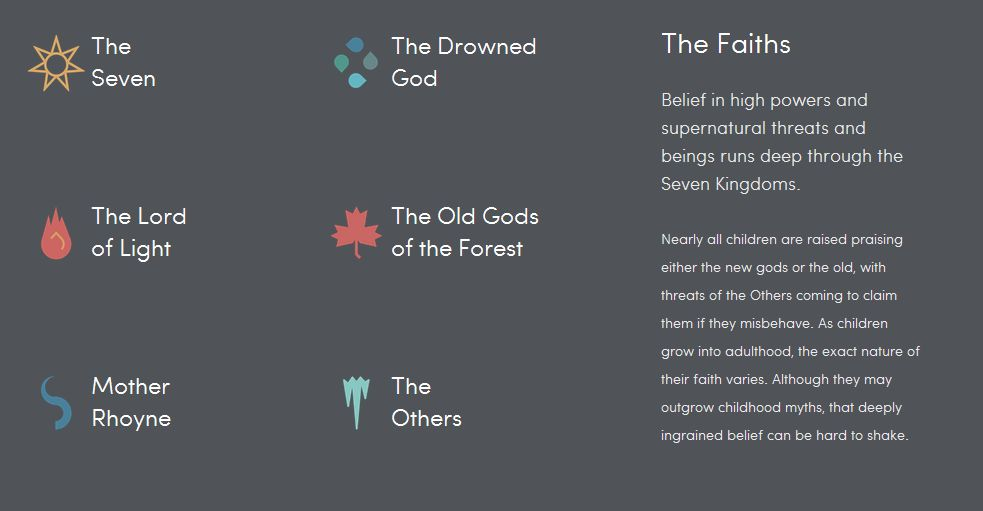 Gotcha Game Of Thrones Inforgraphics By Nigel Evan Dennis Modern Borefare