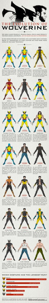 wolverine-infographic-FULL