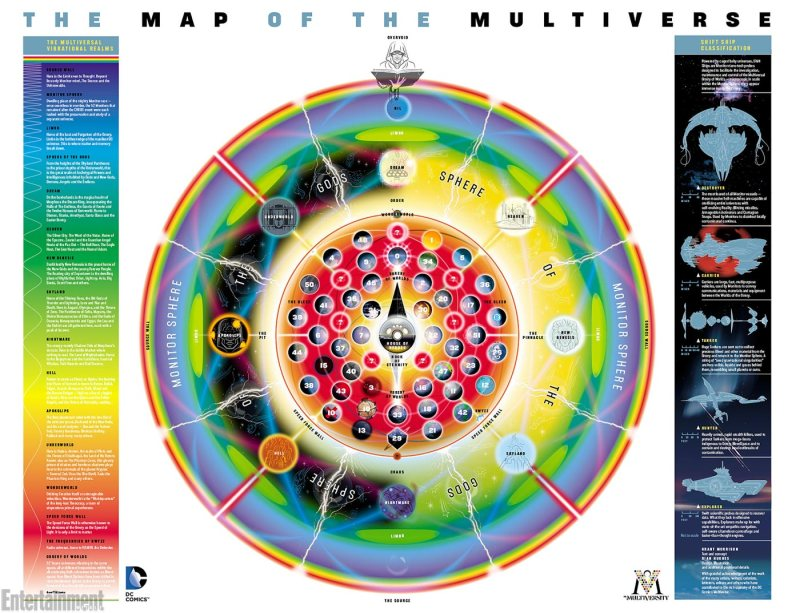multiversity-map
